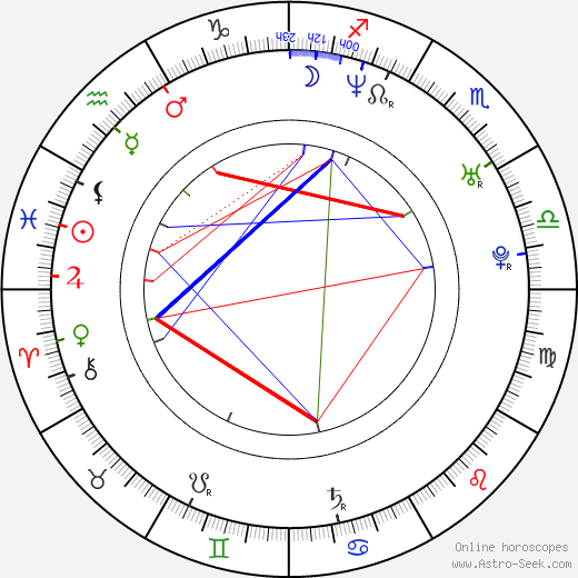 Douglas Barcellos день рождения гороскоп, Douglas Barcellos Натальная карта онлайн