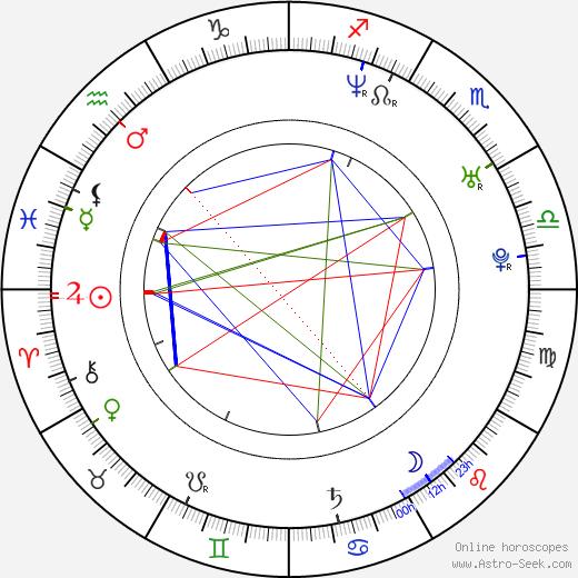 Edith Mastenbroek день рождения гороскоп, Edith Mastenbroek Натальная карта онлайн