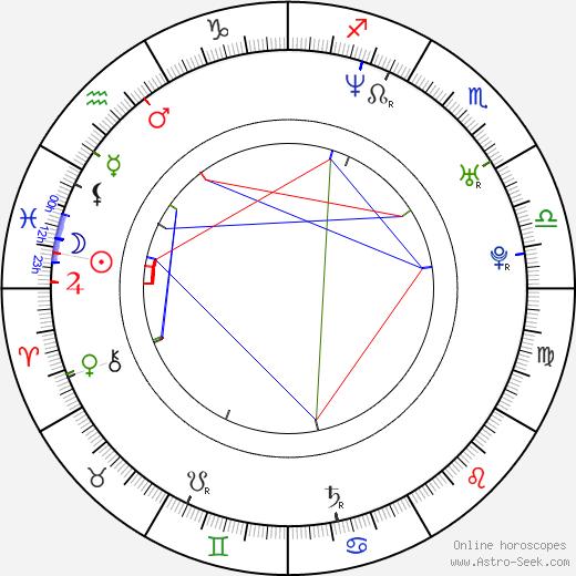 Elizabeth Regen день рождения гороскоп, Elizabeth Regen Натальная карта онлайн