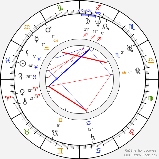 Eric Kmetz birth chart, biography, wikipedia 2019, 2020