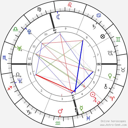Frédérique Bel tema natale, oroscopo, Frédérique Bel oroscopi gratuiti, astrologia