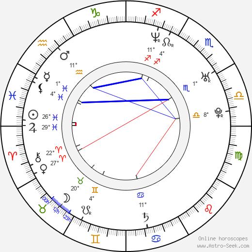 Gina Holden birth chart, biography, wikipedia 2020, 2021