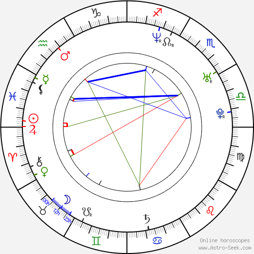 Gina Holden birth chart, Gina Holden astro natal horoscope, astrology