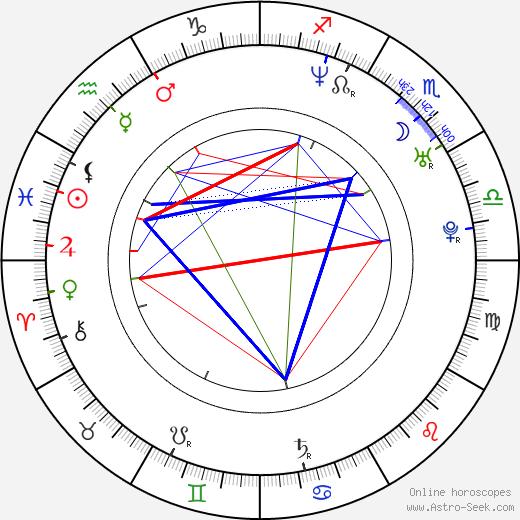 Hynek Tomm astro natal birth chart, Hynek Tomm horoscope, astrology