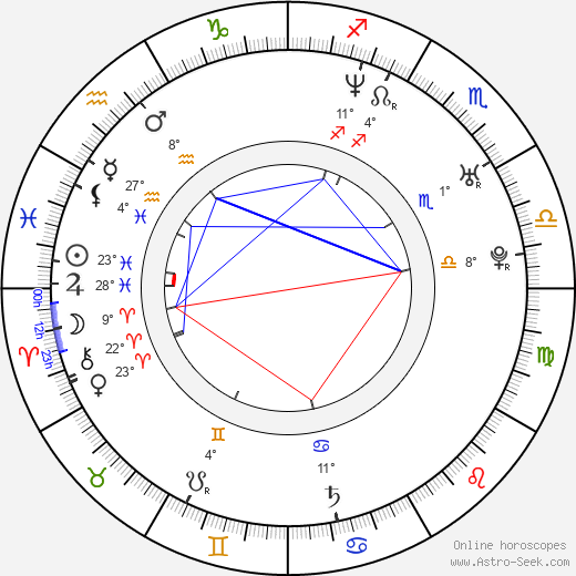Janel Tsai birth chart, biography, wikipedia 2019, 2020