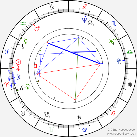 Janel Tsai astro natal birth chart, Janel Tsai horoscope, astrology