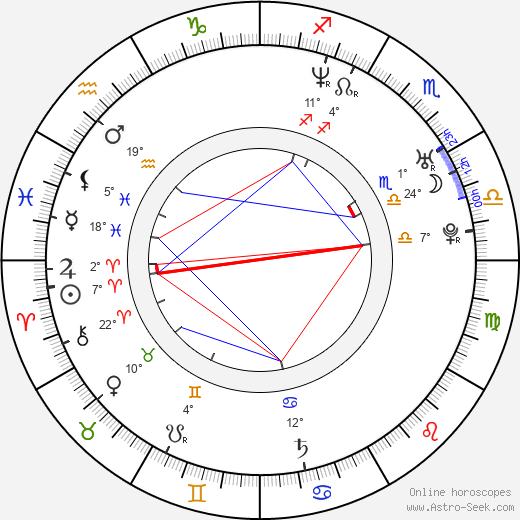 Jillian O'Neil birth chart, biography, wikipedia 2020, 2021