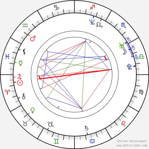 Jillian O'Neil birth chart, Jillian O'Neil astro natal horoscope, astrology