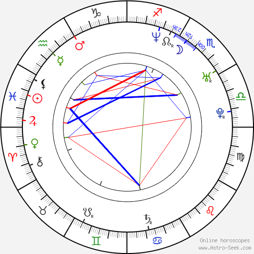 Johanna Wokalek birth chart, Johanna Wokalek astro natal horoscope, astrology