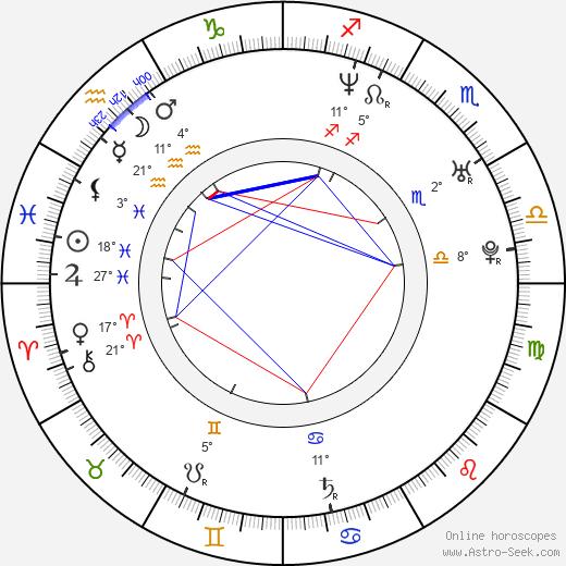 Juan Sebastian Verón birth chart, biography, wikipedia 2020, 2021