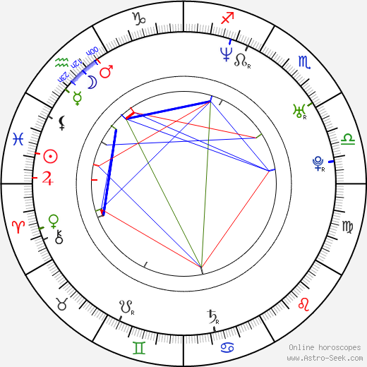 Juan Sebastian Verón birth chart, Juan Sebastian Verón astro natal horoscope, astrology