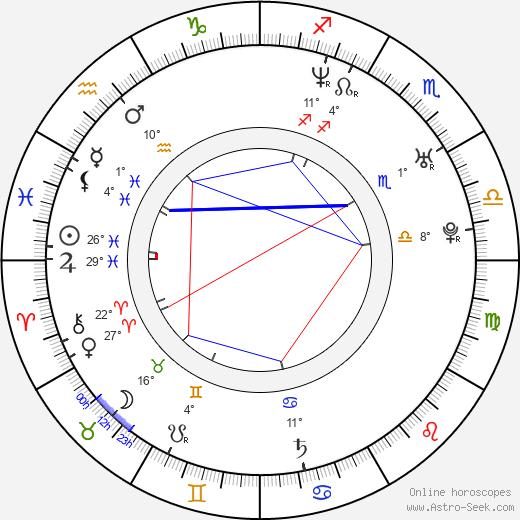 Justin Hawkins birth chart, biography, wikipedia 2020, 2021