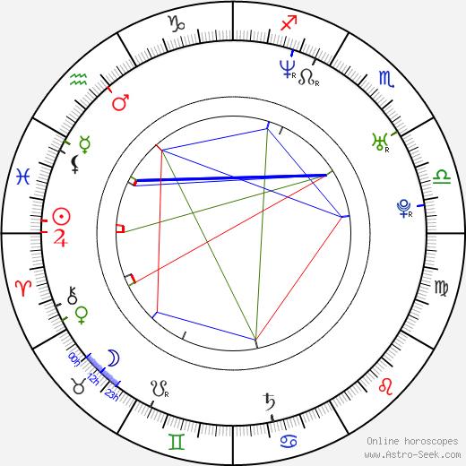Justin Hawkins birth chart, Justin Hawkins astro natal horoscope, astrology