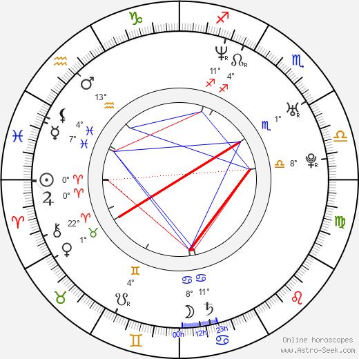 Justin Pierce birth chart, biography, wikipedia 2019, 2020