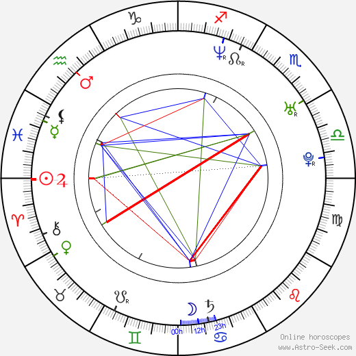 Justin Pierce astro natal birth chart, Justin Pierce horoscope, astrology