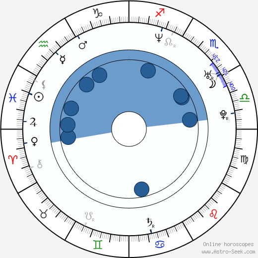 Kami Andrews wikipedia, horoscope, astrology, instagram