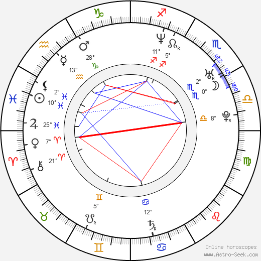 Kami Andrews birth chart, biography, wikipedia 2020, 2021