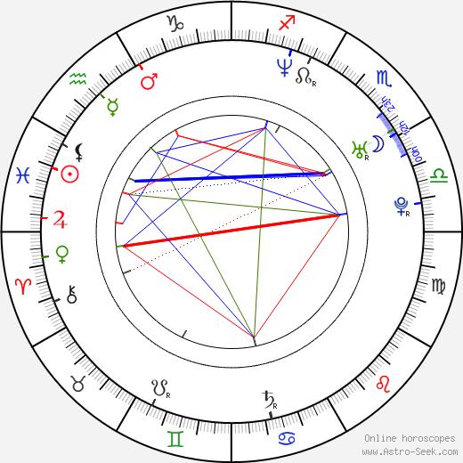 Kami Andrews birth chart, Kami Andrews astro natal horoscope, astrology