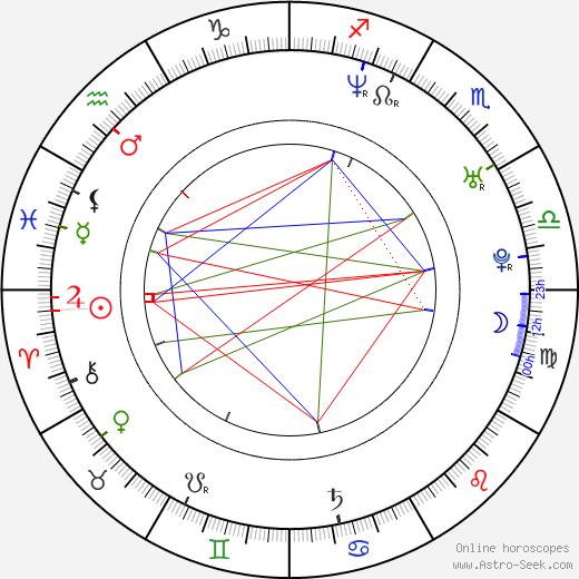 Katja Hansen birth chart, Katja Hansen astro natal horoscope, astrology