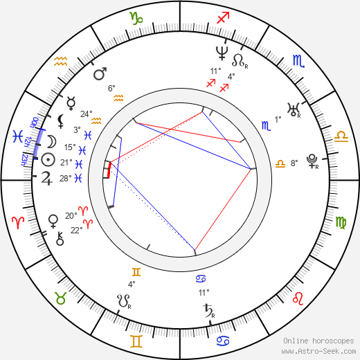 Kelle Bryan birth chart, biography, wikipedia 2017, 2018