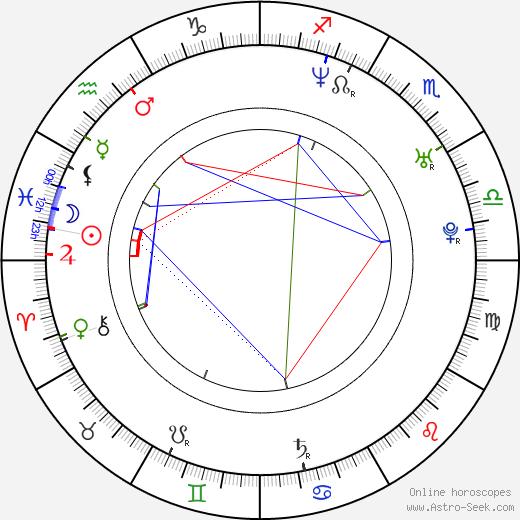 Kelle Bryan birth chart, Kelle Bryan astro natal horoscope, astrology