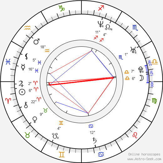 Kenny Doughty birth chart, biography, wikipedia 2019, 2020
