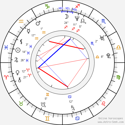 Kevin Cotteleer birth chart, biography, wikipedia 2019, 2020