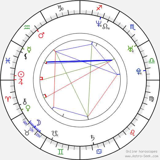 Laurent Briet astro natal birth chart, Laurent Briet horoscope, astrology