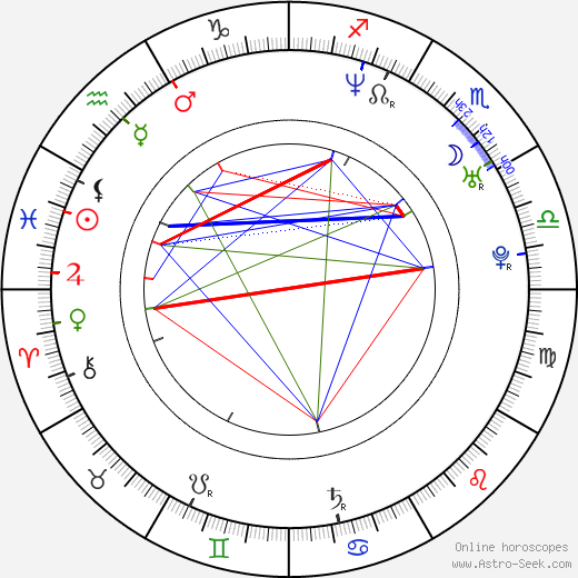 Matthew Watson birth chart, Matthew Watson astro natal horoscope, astrology