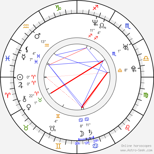 Michale Graves birth chart, biography, wikipedia 2019, 2020