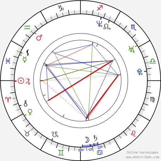 Michale Graves tema natale, oroscopo, Michale Graves oroscopi gratuiti, astrologia
