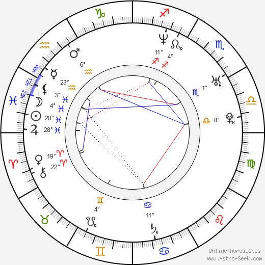 Mimoun Oaïssa birth chart, biography, wikipedia 2018, 2019