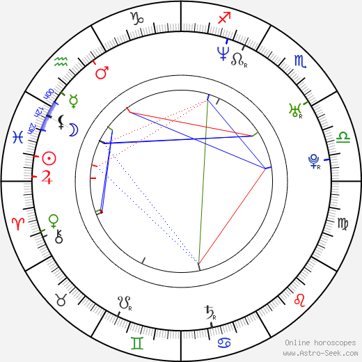 Mimoun Oaïssa astro natal birth chart, Mimoun Oaïssa horoscope, astrology