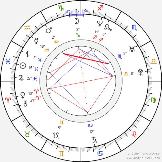 Misha birth chart, biography, wikipedia 2020, 2021