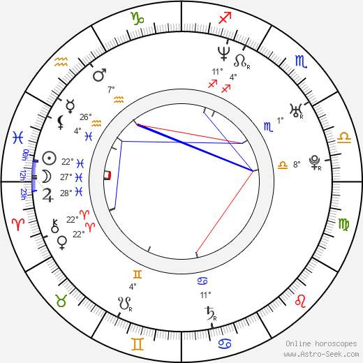 Natalie Zea birth chart, biography, wikipedia 2018, 2019