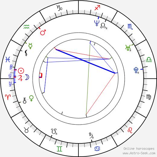 Natalie Zea astro natal birth chart, Natalie Zea horoscope, astrology