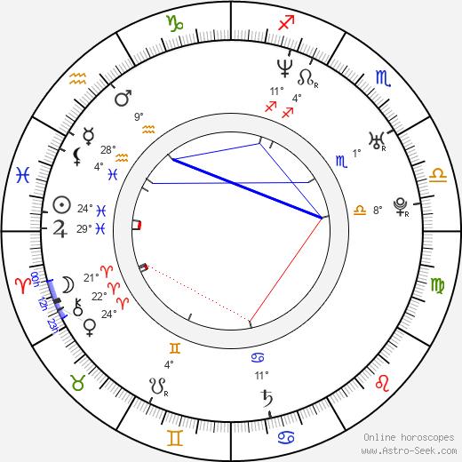 Paula Leza birth chart, biography, wikipedia 2020, 2021