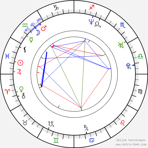 Pavel Pešata birth chart, Pavel Pešata astro natal horoscope, astrology