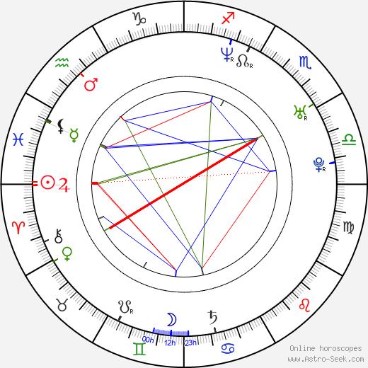 Ramin Bahrani tema natale, oroscopo, Ramin Bahrani oroscopi gratuiti, astrologia