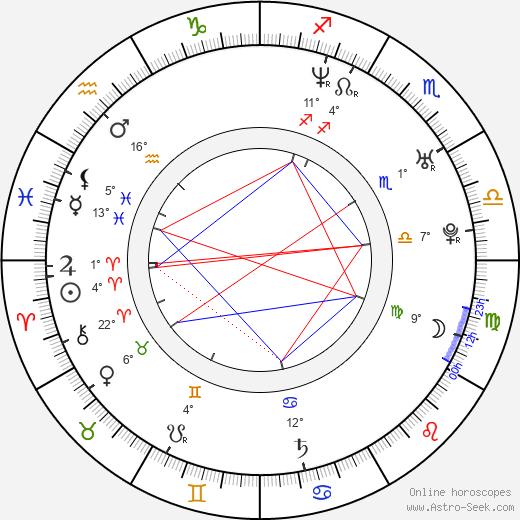 Ren Trella birth chart, biography, wikipedia 2020, 2021