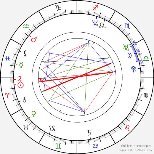 Richard Kelly tema natale, oroscopo, Richard Kelly oroscopi gratuiti, astrologia