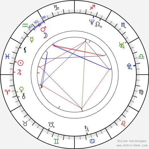 Sayaka Aida tema natale, oroscopo, Sayaka Aida oroscopi gratuiti, astrologia