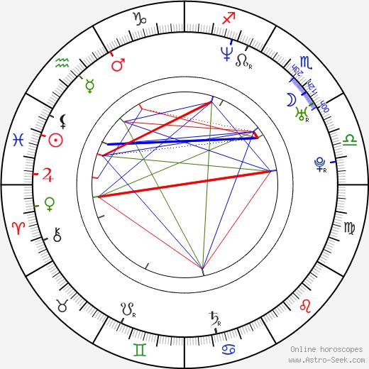 Seon-gyun Lee astro natal birth chart, Seon-gyun Lee horoscope, astrology