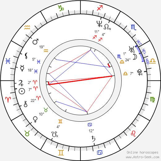 Shanna Moakler birth chart, biography, wikipedia 2017, 2018
