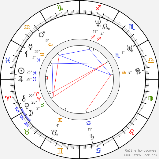 Sienna Guillory birth chart, biography, wikipedia 2020, 2021