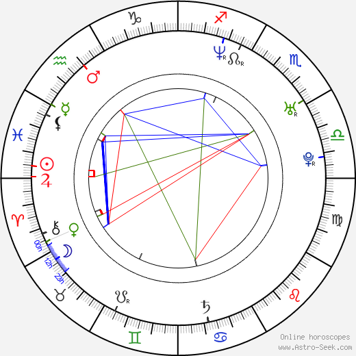 Sienna Guillory astro natal birth chart, Sienna Guillory horoscope, astrology