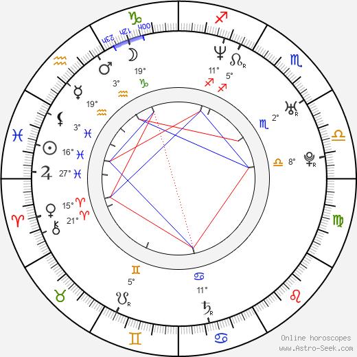 Steven Nelson birth chart, biography, wikipedia 2020, 2021