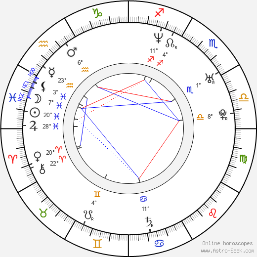 Susan O'Connor birth chart, biography, wikipedia 2019, 2020