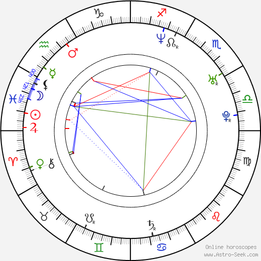 Susan O'Connor astro natal birth chart, Susan O'Connor horoscope, astrology