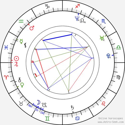 Sutton Foster astro natal birth chart, Sutton Foster horoscope, astrology